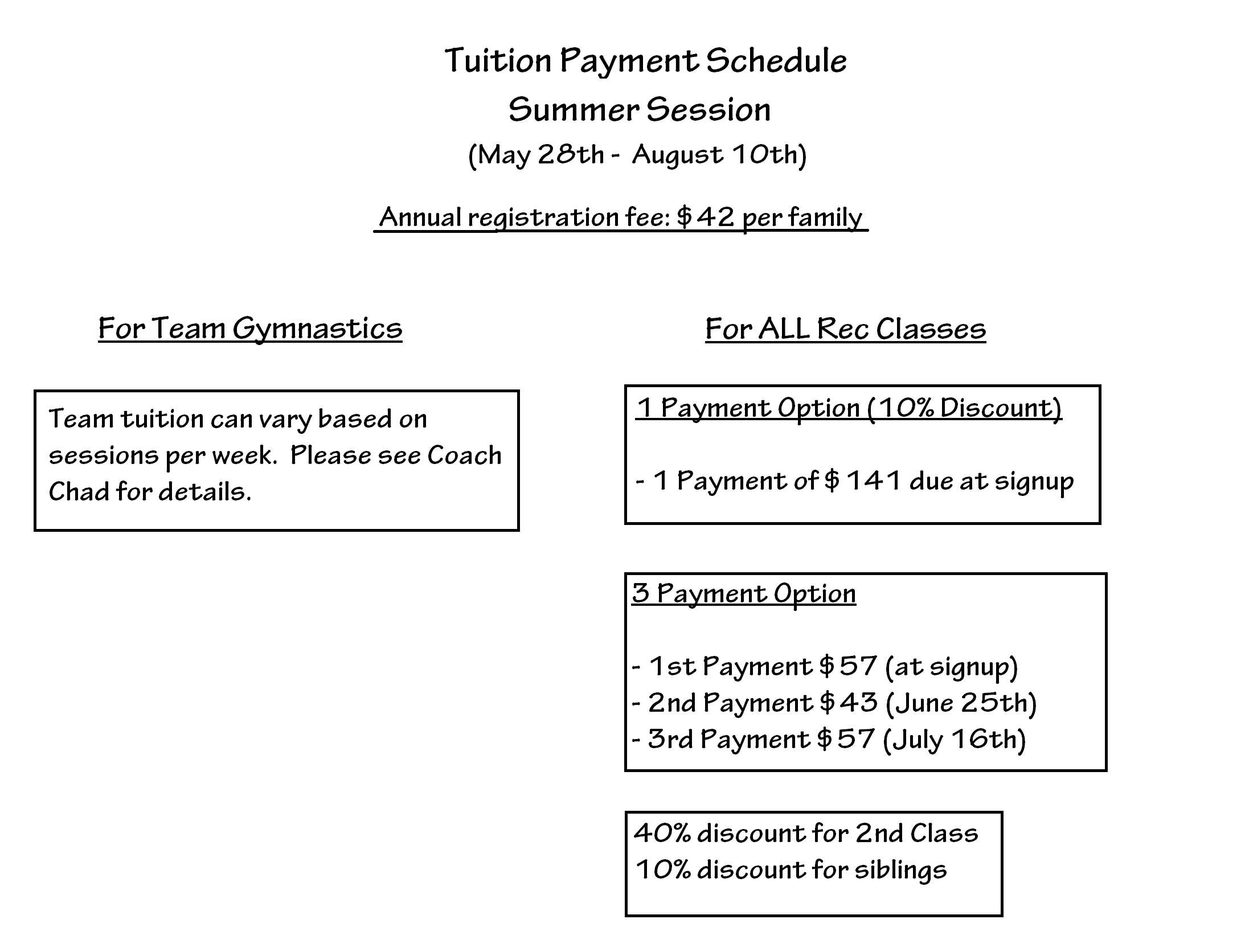 tuition fees for gymnastics